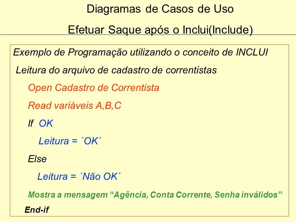 Diagramas de Casos de Uso Efetuar Saque após o Inclui(Include) Exemplo de Programação utilizando o conceito de INCLUI Criação e movimentação das variá