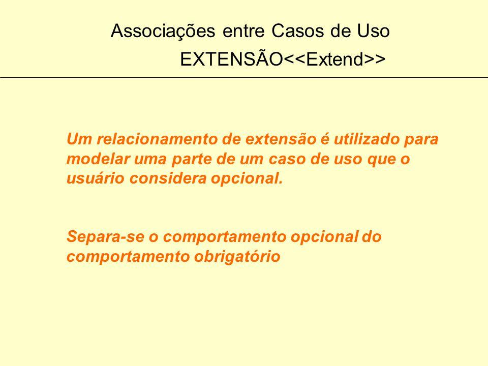 Associações entre Casos de Uso Tipos de Associações Inclusão Generalização Extensão