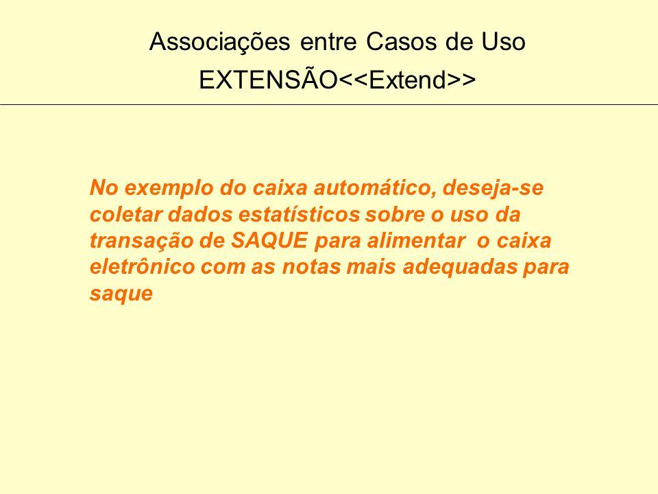 Associações entre Casos de Uso EXTENSÃO > Um relacionamento de extensão também poderá ser empregado para modelar um subfluxo separado, que é executado