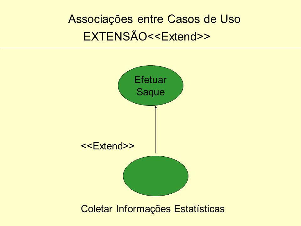 Associações entre Casos de Uso EXTENSÃO > Poderíamos estender o caso de uso EFETUAR SAQUE, de modo que, quando necessário, um outro caso de uso denomi