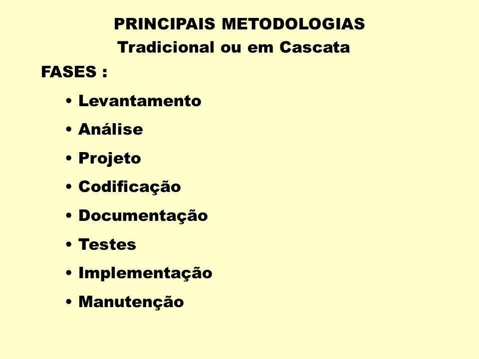 PRINCIPAIS METODOLOGIAS Tradicional ou em Cascata Análise Estruturada Engenharia de Software Engenharia da Informação