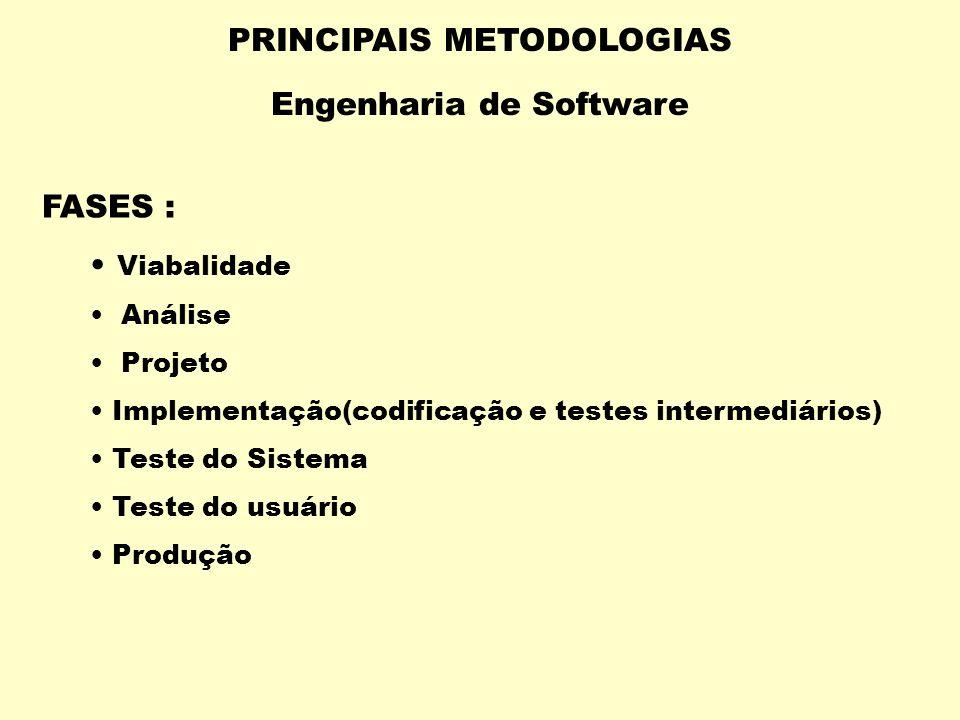 Características: Análise Estruturada PRINCIPAIS METODOLOGIAS Muitas das atividades são realizadas em paraleto A documentação é produzida nos vários es