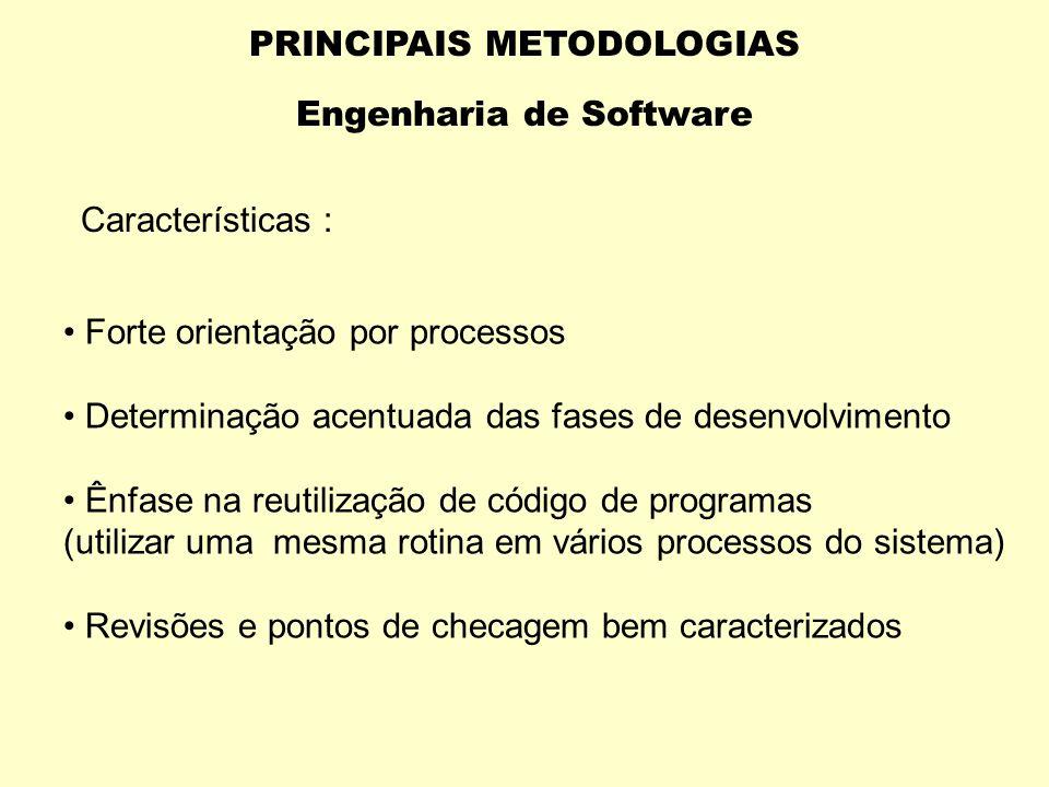 PRINCIPAIS METODOLOGIAS Engenharia de Software Quando algum problema ocorre em uma das fases, retorna-se à fase anterior para rever os passos identifi
