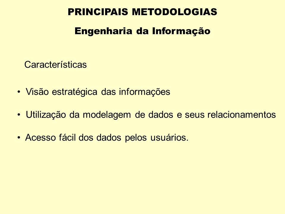 PRINCIPAIS METODOLOGIAS Engenharia da Informação Fases : Planejamento Estratégico da Informação Análise da Informação Modelagem dos dados Formação dos