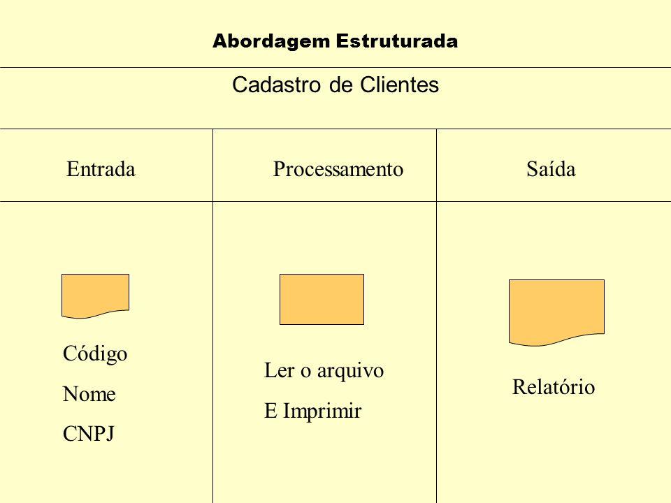 Abordagem Estruturada COBOL DATA DIVISION (ARQUIVOS) ENVIRONMENT DIVISION (DEFINIÇÃO DAS SAÍDAS – PRINTER) PROCEDURE DIVISION (DESCREVER OS PROCESSOS)