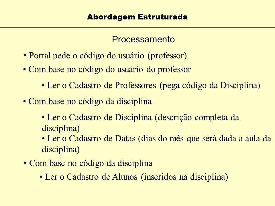 Arquivos de Entrada Abordagem Estruturada Professores DisciplinasAlunos Datas das Aulas