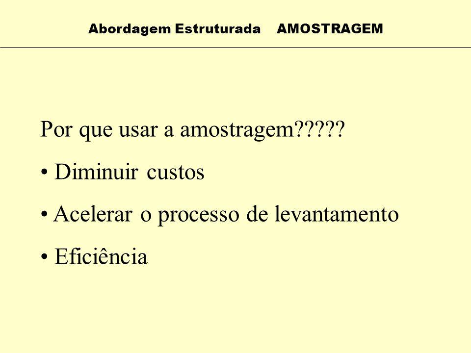 Abordagem Estruturada AMOSTRAGEM Processo de seleção sistemática de elementos representativos de uma população