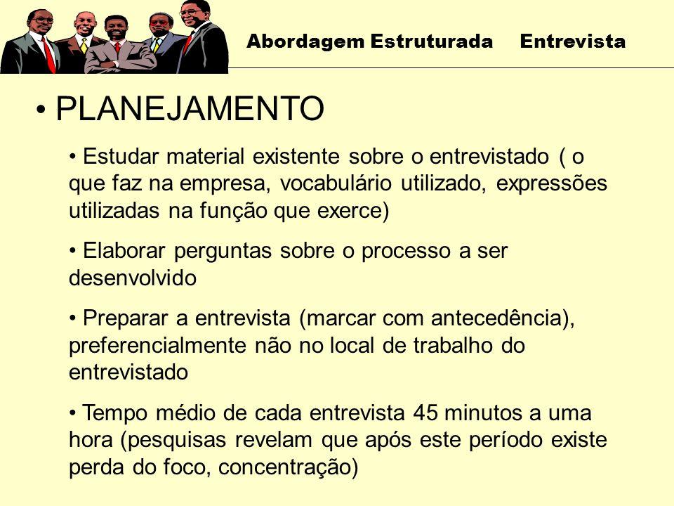Abordagem Estruturada Entrevista Etapas de uma Entrevista PLANEJAMENTO CONDUÇÃO ELABORAÇÃO DE UM RELATÓRIO DA ENTREVISTA