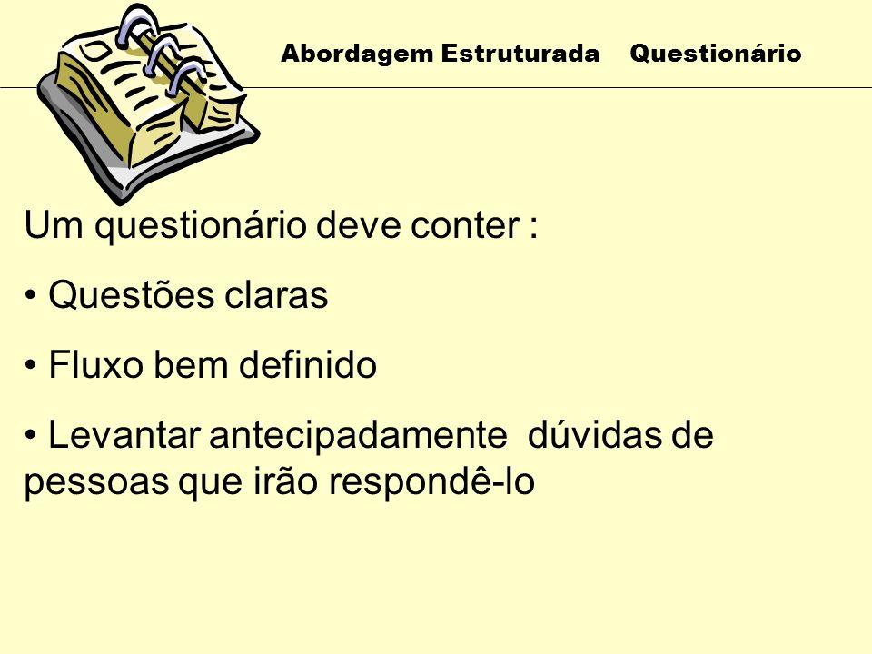 Abordagem Estruturada Questionário Etapas de um questionário : Planejamento Levar em consideração Redação Formato Sequência das questões