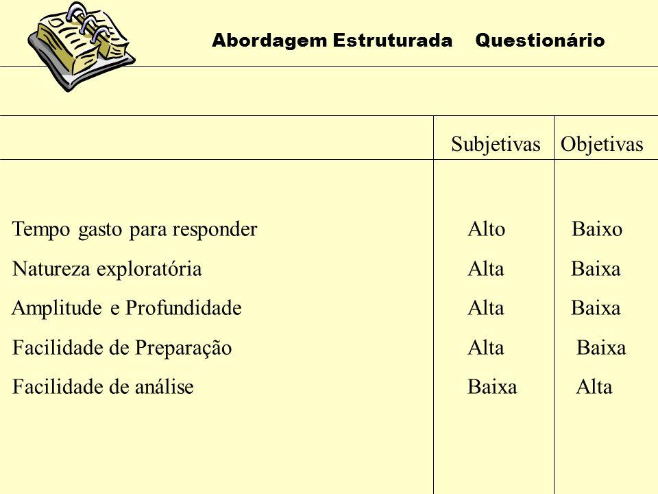 Abordagem Estruturada Questionário As questões podem ser : Subjetivas Objetivas