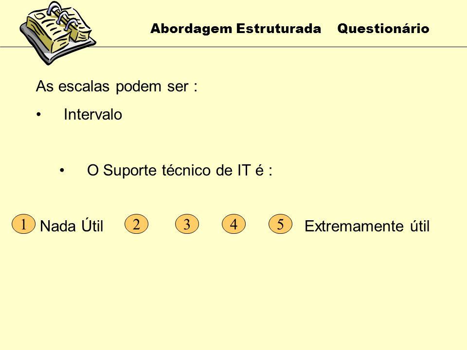 Abordagem Estruturada Questionário As escalas podem ser : Ordinárias (permite realizar um Rank) O Suporte técnico de IT é : 1. Extremamente útil 2. Mu
