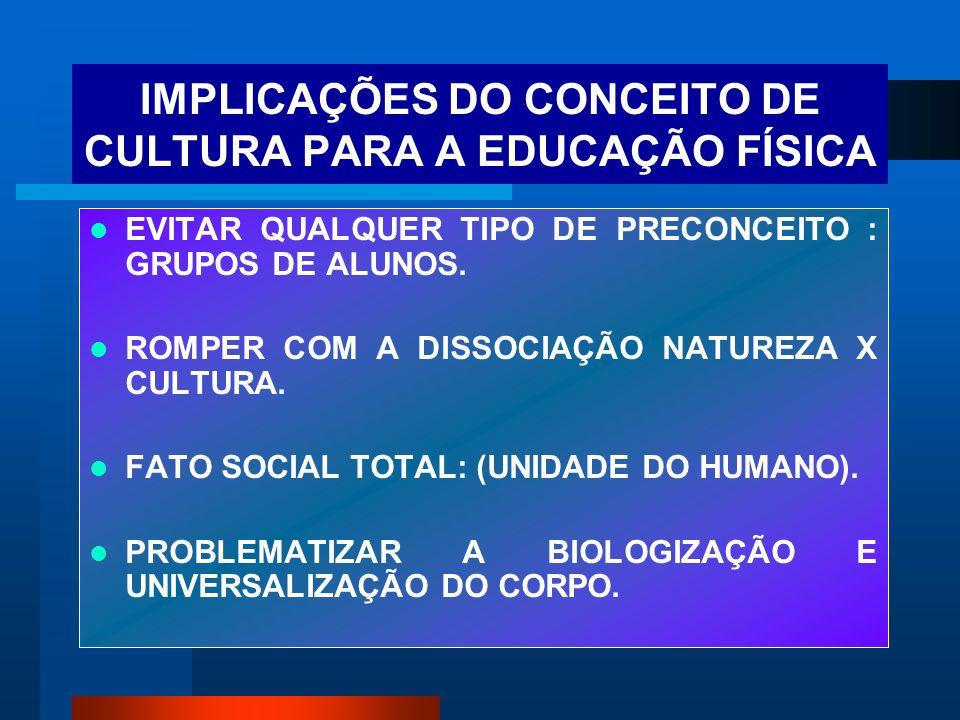 IMPLICAÇÕES DO CONCEITO DE CULTURA PARA A EDUCAÇÃO FÍSICA EVITAR QUALQUER TIPO DE PRECONCEITO : GRUPOS DE ALUNOS. ROMPER COM A DISSOCIAÇÃO NATUREZA X