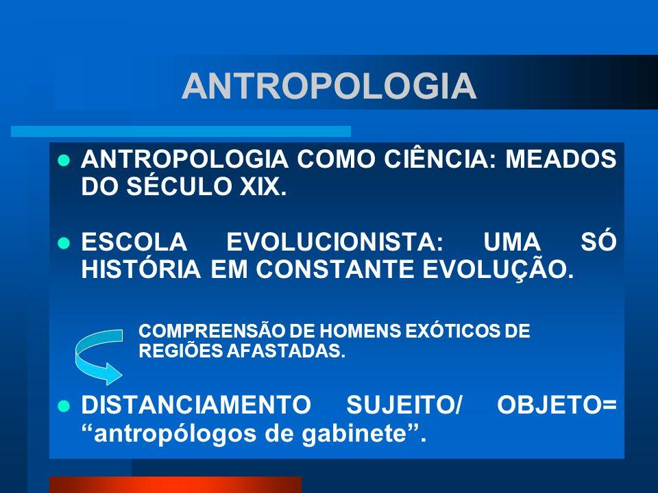 ANTROPOLOGIA ANTROPOLOGIA COMO CIÊNCIA: MEADOS DO SÉCULO XIX. ESCOLA EVOLUCIONISTA: UMA SÓ HISTÓRIA EM CONSTANTE EVOLUÇÃO. COMPREENSÃO DE HOMENS EXÓTI