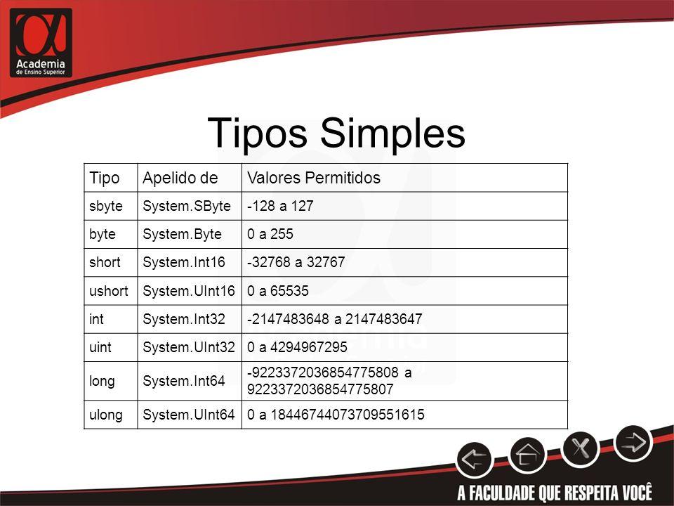 Tipos Simples TipoApelido deValores Permitidos sbyteSystem.SByte-128 a 127 byteSystem.Byte0 a 255 shortSystem.Int16-32768 a 32767 ushortSystem.UInt160