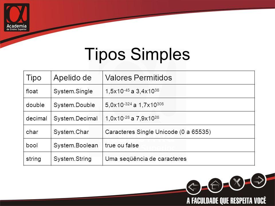Tipos Simples TipoApelido deValores Permitidos floatSystem.Single1,5x10 -45 a 3,4x10 38 doubleSystem.Double5,0x10 -324 a 1,7x10 308 decimalSystem.Deci
