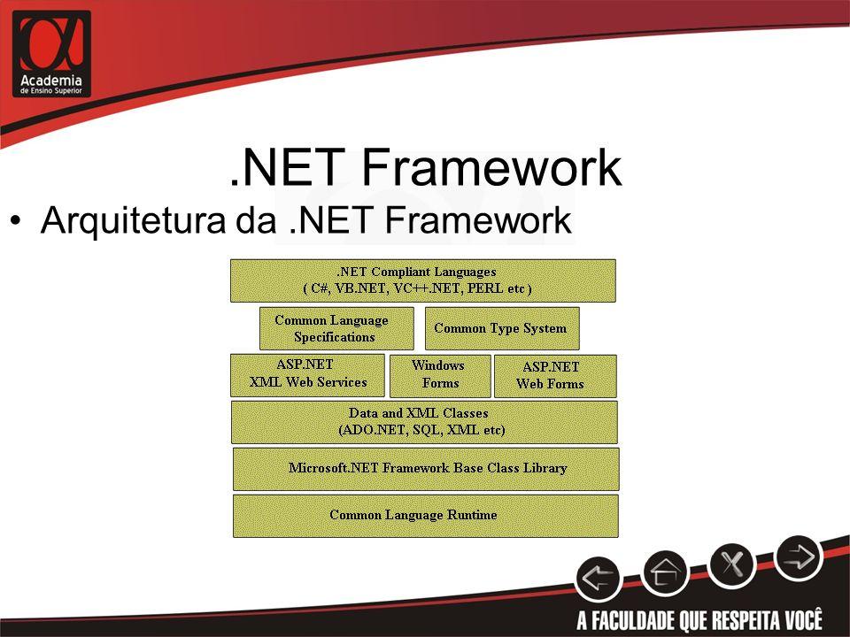Introdução a plataforma.NET Base Class Library Common Language Specification Common Language Runtime Data and XML VBC++C# Visual Studio.NET ASP.NET JScript… Windows Forms