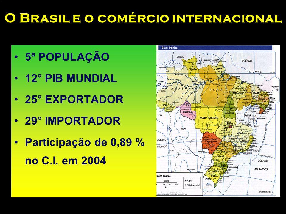 As empresas brasileiras e os mercados internacionais Cultura de exportação, traduz-se em exportar, aproveitando oportunidades em mercados ou em determ