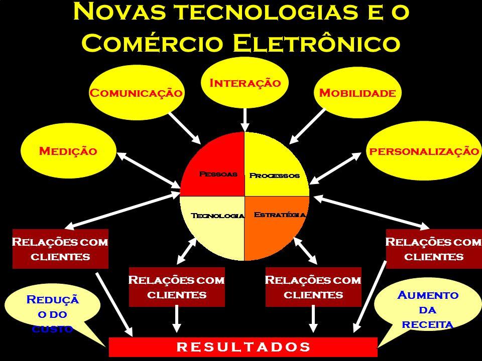 Internet e o Marketing Internacional A utilização das novas tecnologias de informação tem provocado diferenças significativas, quer na estratégia, que