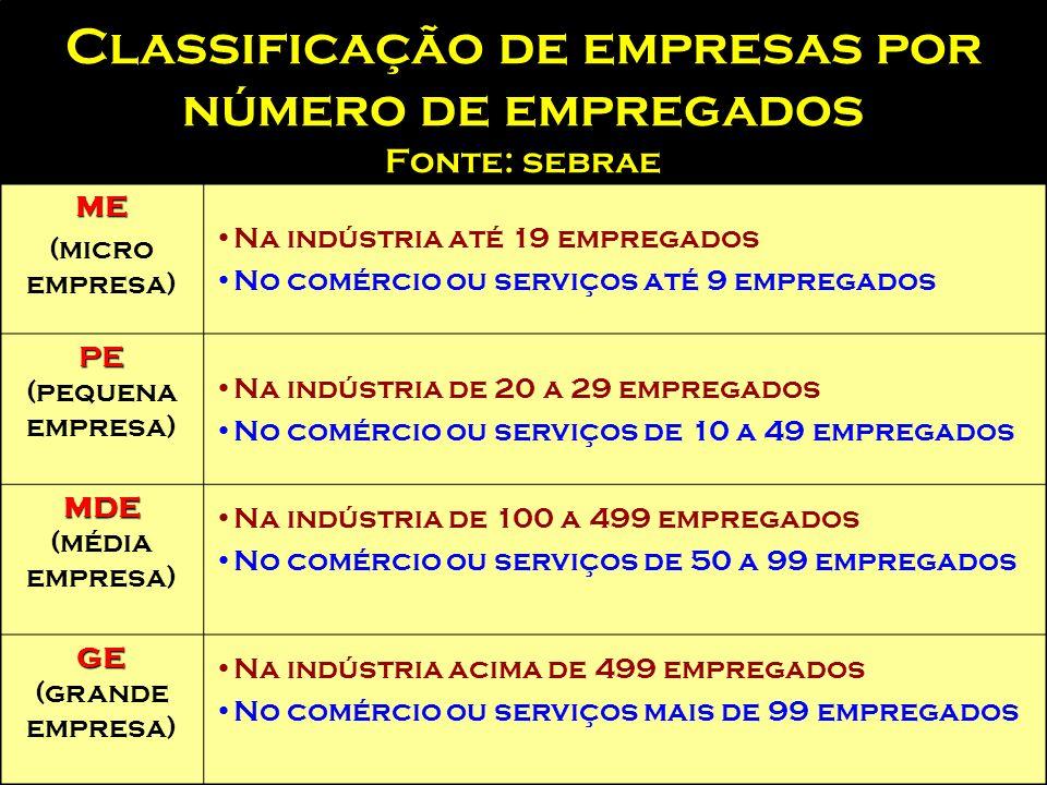 Estratégias de internacionalização das Micro e Pequenas empresas brasileiras As empresas de pequeno e médio porte requerem no seu processo de internac