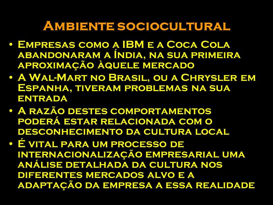 Ambiente político e legal A atitude face aos produtos e investimentos estrangeiros existem Países como o Brasil, o México, e Espanha, que a potenciam