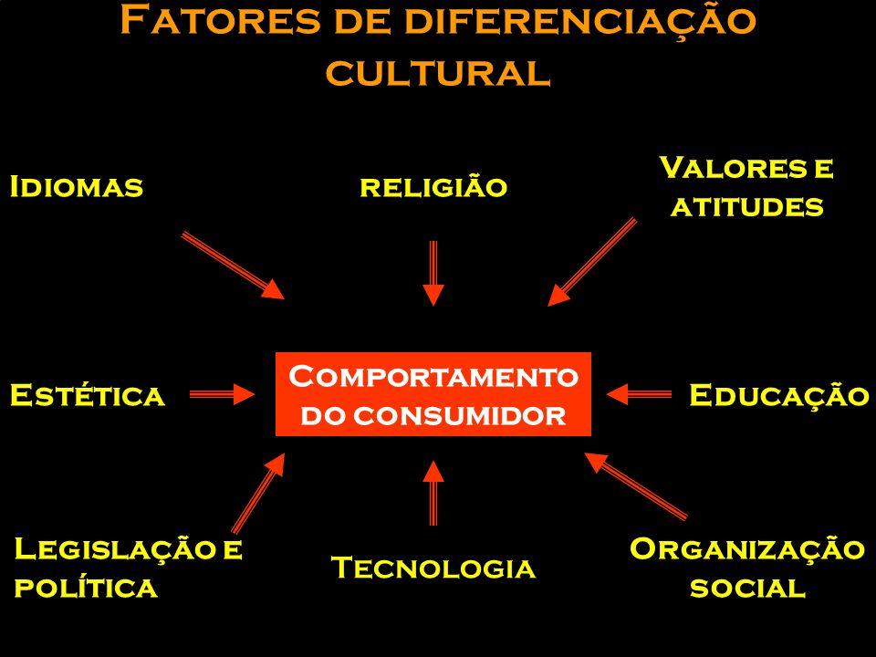 Cultura e a empresa O que é a cultura A importância da cultura Quais os impactos de uma diferente cultura no nosso negócio