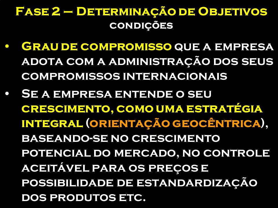As 5 Forças da concorrências Novos participantes Fornecedores Produtos substitutos Clientes Ameaças de novos participantes Ameaça de substitutos Barre