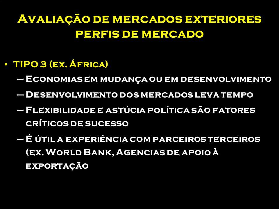 Avaliação de mercados exteriores perfis de mercado TIPO 1 (ex. Estados Unidos e Europa) –Entregas eficientes de produtos e serviços, excelente qualida