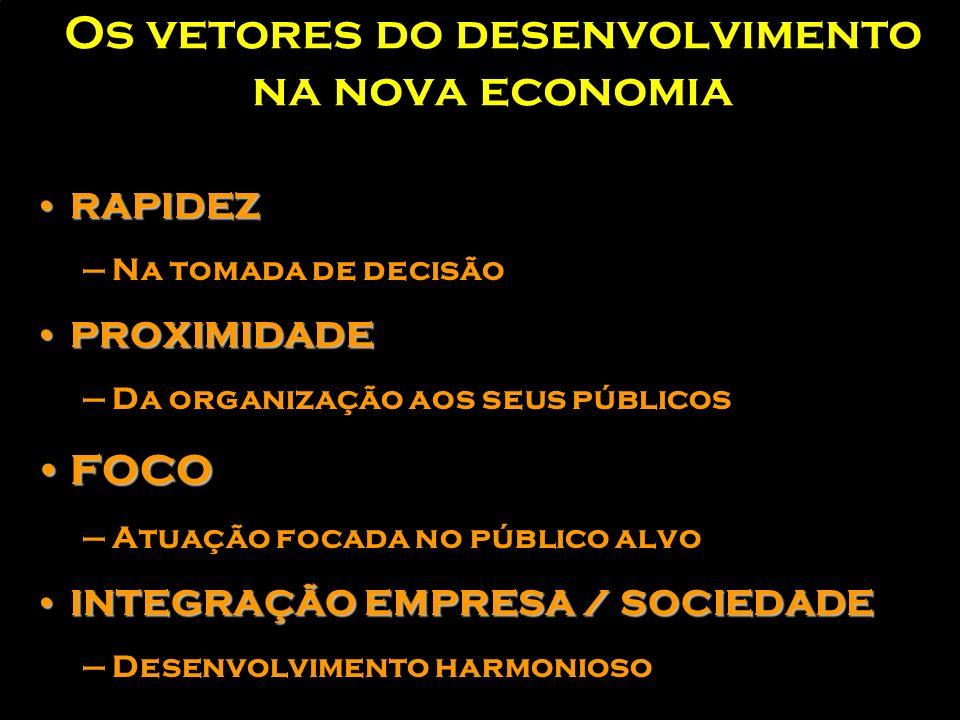 Os vetores do desenvolvimento na nova economia RAPIDEZRAPIDEZ –Na tomada de decisão PROXIMIDADEPROXIMIDADE –Da organização aos seus públicos FOCOFOCO –Atuação focada no público alvo INTEGRAÇÃO EMPRESA / SOCIEDADEINTEGRAÇÃO EMPRESA / SOCIEDADE –Desenvolvimento harmonioso