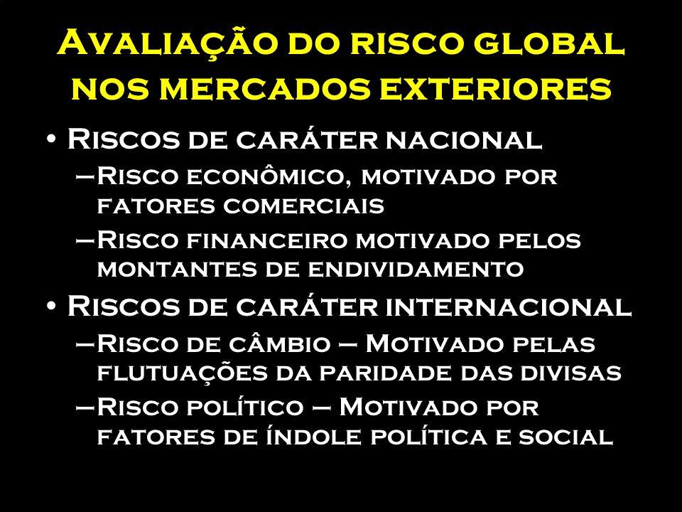 MATRIZ DE ATRATIVIDADE/ COMPATIBILIDADE exemplo COMPATIBILIDADE EMPRESA / MERCADO ATRATIVIDADE EMPRESA / MERCADO 1 1 10 2 1
