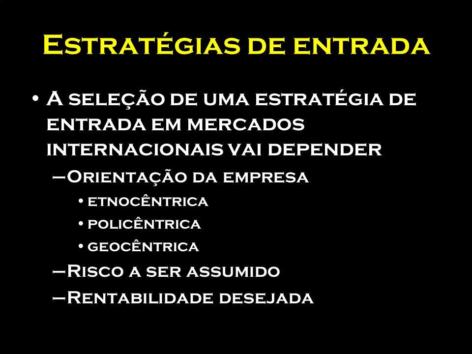 Opções estratégicas e de planejamento 1.Vamos seguir estratégias globais ou específicas para cada país selecionado 2.Iremos adaptar ou estandardizar o