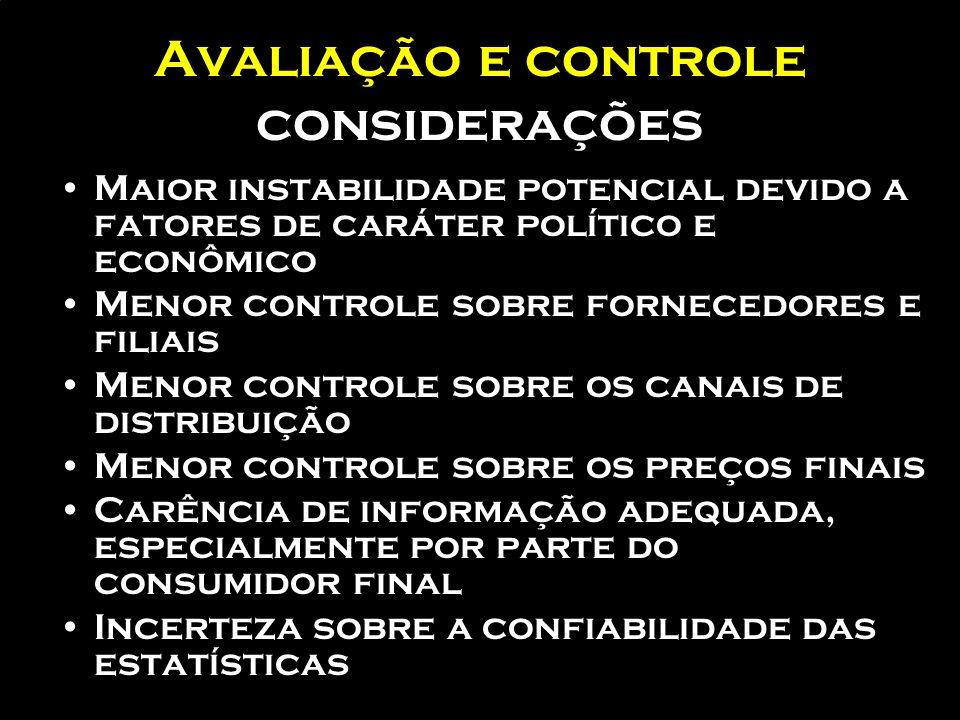Marketing Mix Internacional PROMOÇÃO PRAÇA Marketing- Mix PREÇO PRODUTO SERVIÇO