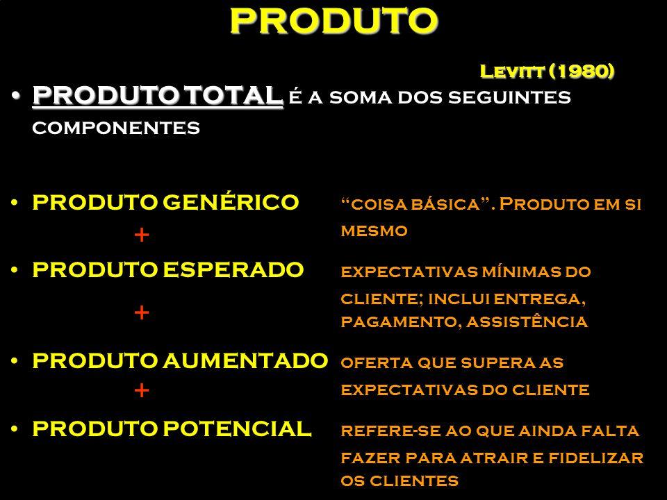 O produto nos mercados internacionais OPÇÕES SOBRE PRODUTOS E SERVIÇOS Estandardizar ou padronizar completamente Adaptar completamente nosso produto P