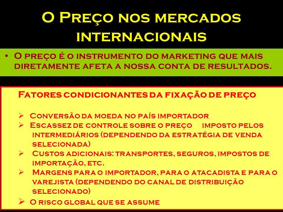 Criando Produtos para consumidores em mercados globais Adaptação (Produto – Marca) BRASIL RESTO MUNDO Estados Unidos América RESTO MUNDO