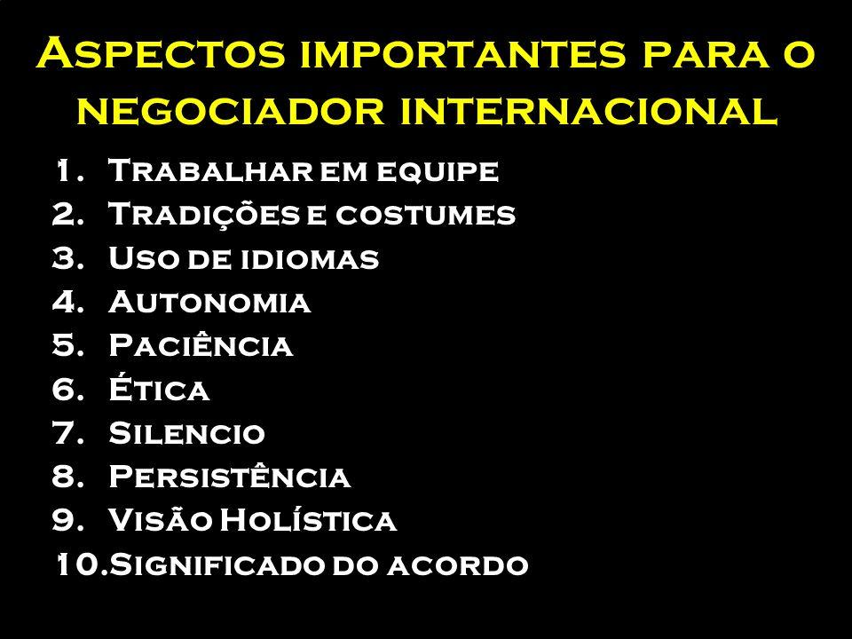 Negociação internacional Etapas 1.A oferta dos produtos ou serviços 2.Reuniões informais, para esclarecimento de dúvidas e acerto de detalhes 3.Formul