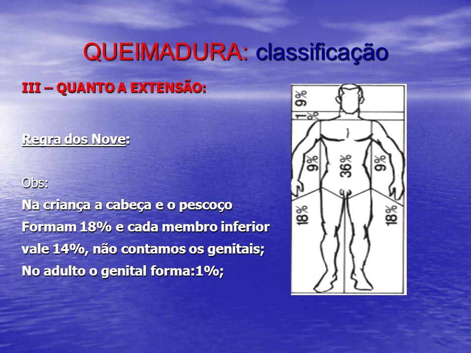 QUEIMADURA: classificação III – QUANTO A EXTENSÃO: Regra dos Nove: Obs: Na criança a cabeça e o pescoço Formam 18% e cada membro inferior vale 14%, nã