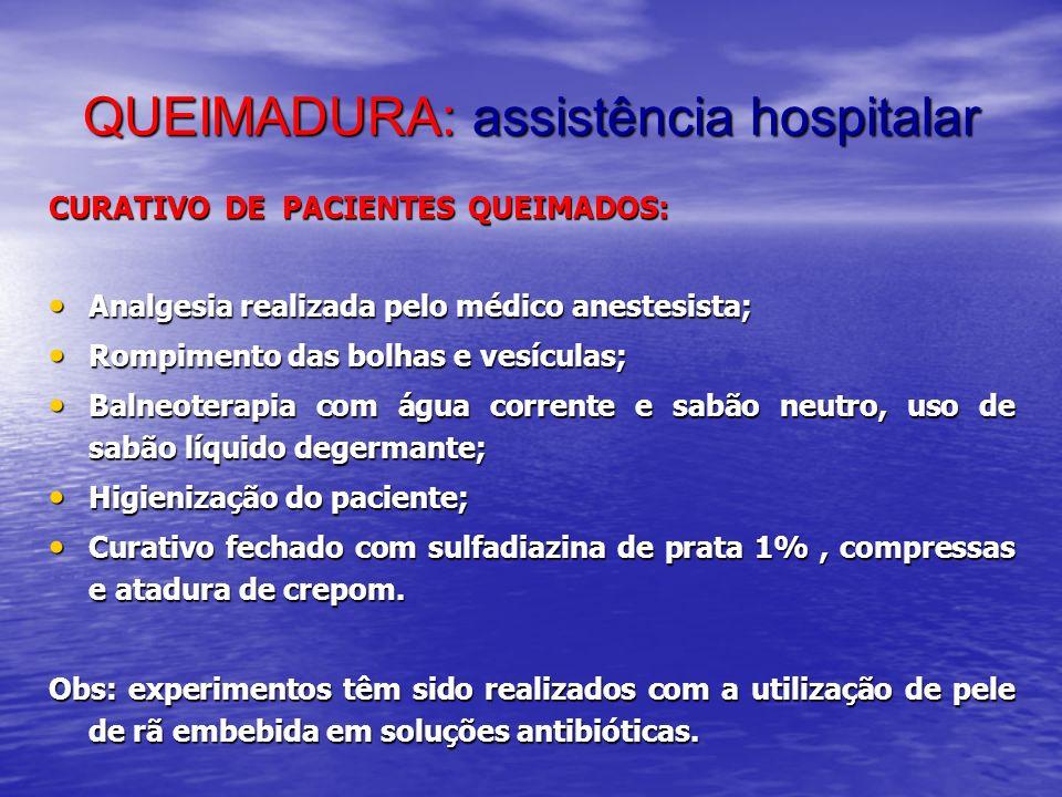 QUEIMADURA: assistência hospitalar CURATIVO DE PACIENTES QUEIMADOS: Analgesia realizada pelo médico anestesista; Analgesia realizada pelo médico anest