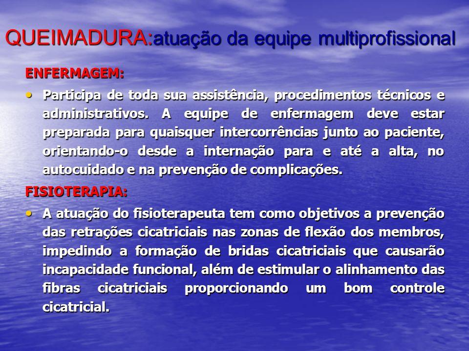 QUEIMADURA: atuação da equipe multiprofissional ENFERMAGEM: Participa de toda sua assistência, procedimentos técnicos e administrativos. A equipe de e