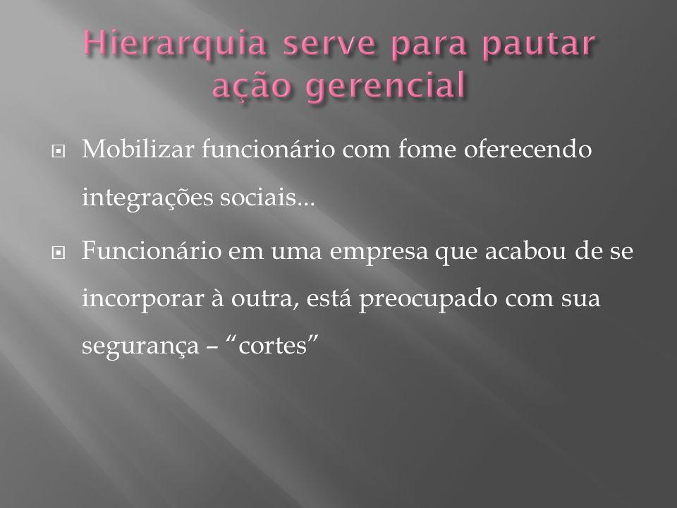 Mobilizar funcionário com fome oferecendo integrações sociais...