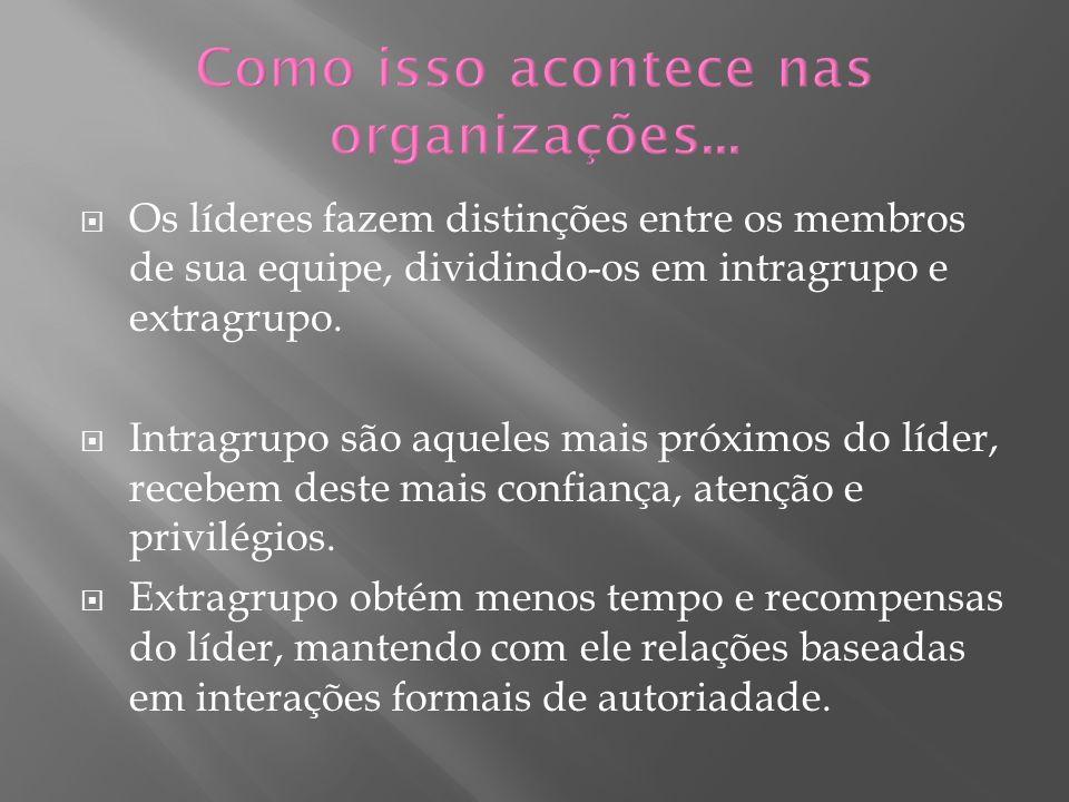 Os líderes fazem distinções entre os membros de sua equipe, dividindo-os em intragrupo e extragrupo.