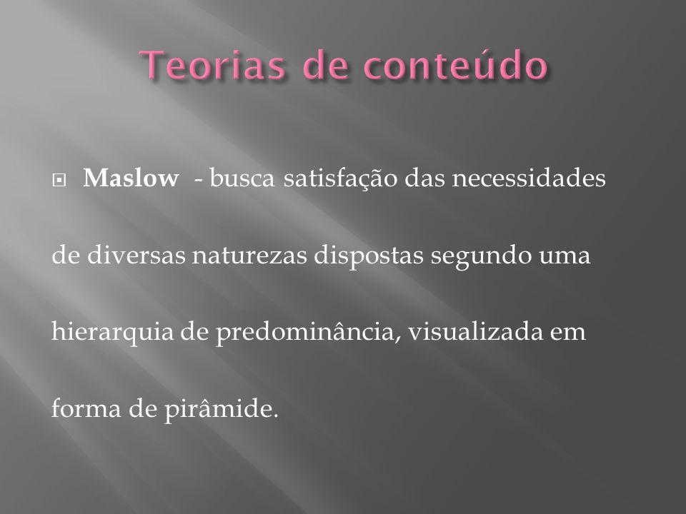 Maslow - busca satisfação das necessidades de diversas naturezas dispostas segundo uma hierarquia de predominância, visualizada em forma de pirâmide.
