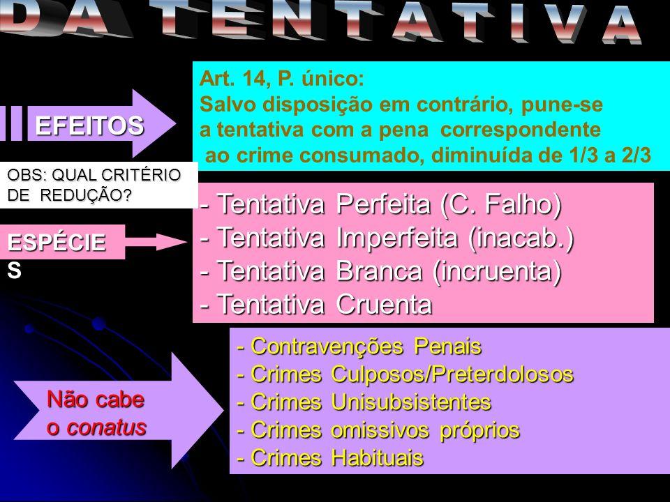 EFEITOS ESPÉCIE S Art. 14, P. único: Salvo disposição em contrário, pune-se a tentativa com a pena correspondente ao crime consumado, diminuída de 1/3