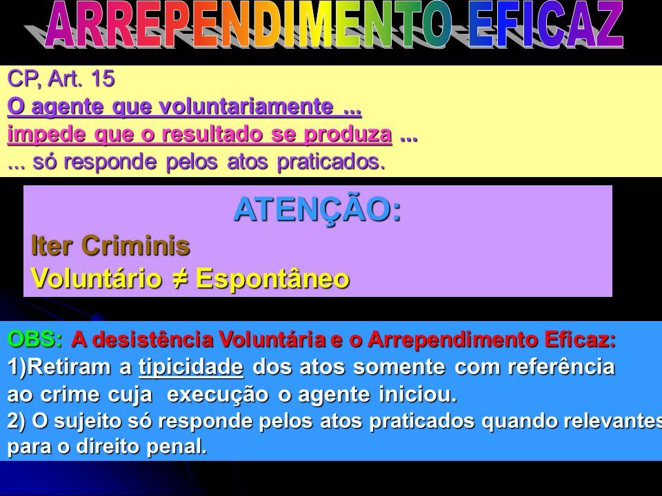 CP, Art. 15 O agente que voluntariamente... impede que o resultado se produza......... só responde pelos atos praticados. ATENÇÃO: Iter Criminis Volun