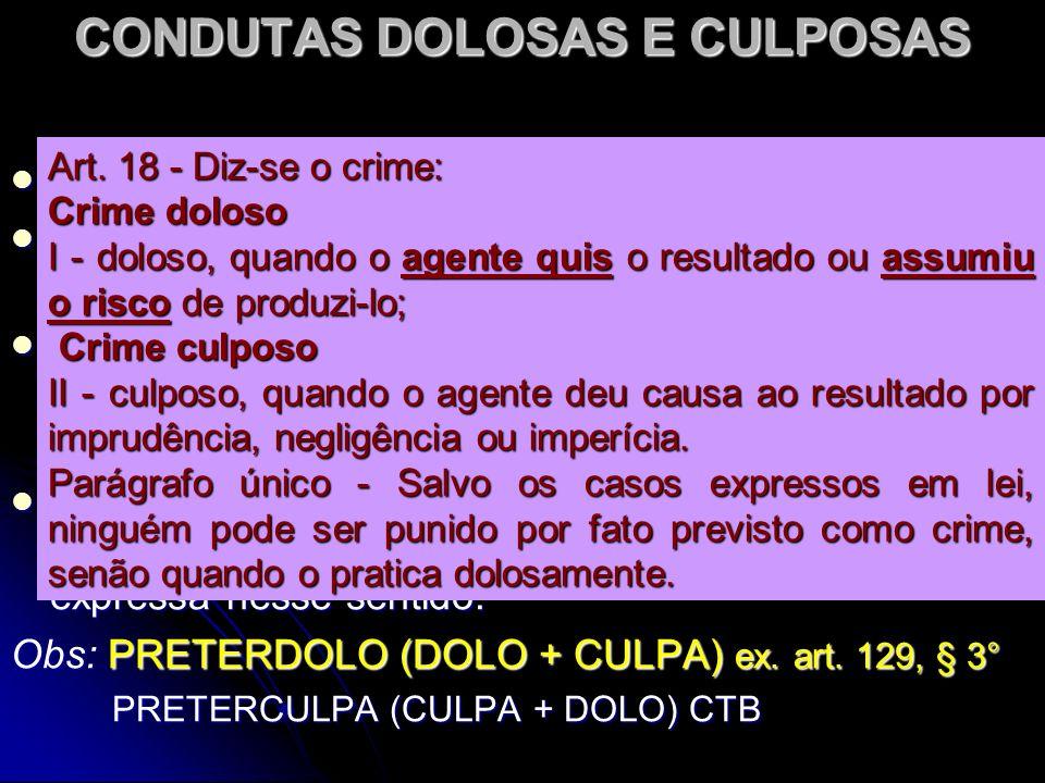 CONDUTAS DOLOSAS E CULPOSAS A conduta pode ser de dois tipos: dolosa ou culposa. A conduta pode ser de dois tipos: dolosa ou culposa. DOLOSA – ocorre