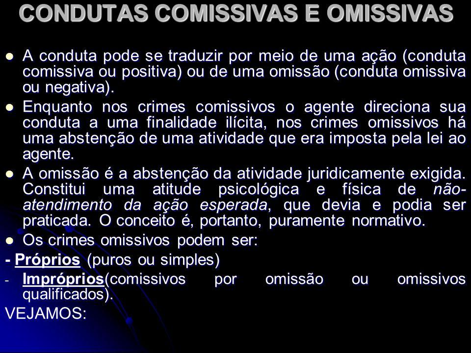 CONDUTAS COMISSIVAS E OMISSIVAS A conduta pode se traduzir por meio de uma ação (conduta comissiva ou positiva) ou de uma omissão (conduta omissiva ou