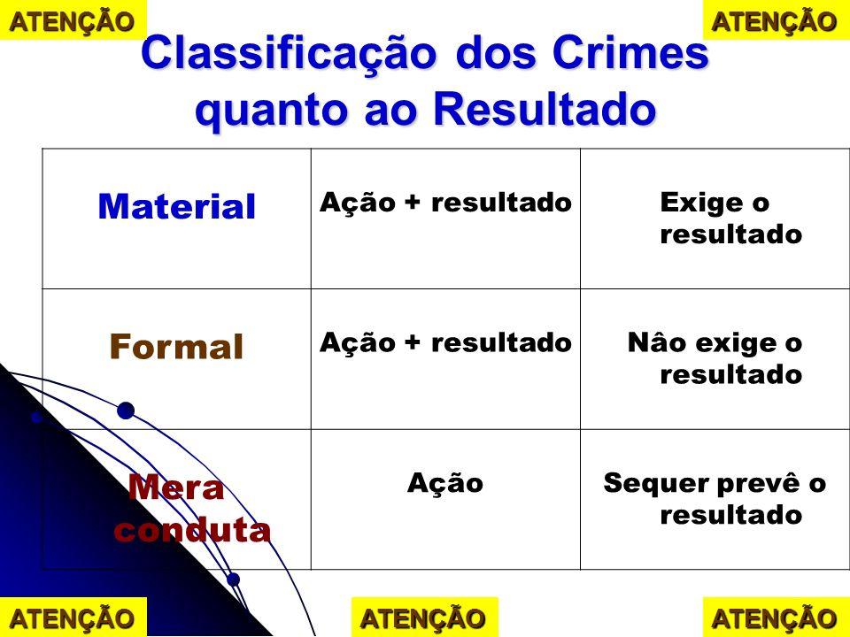 Classificação dos Crimes quanto ao Resultado Material Ação + resultadoExige o resultado Formal Ação + resultadoNâo exige o resultado Mera conduta Ação
