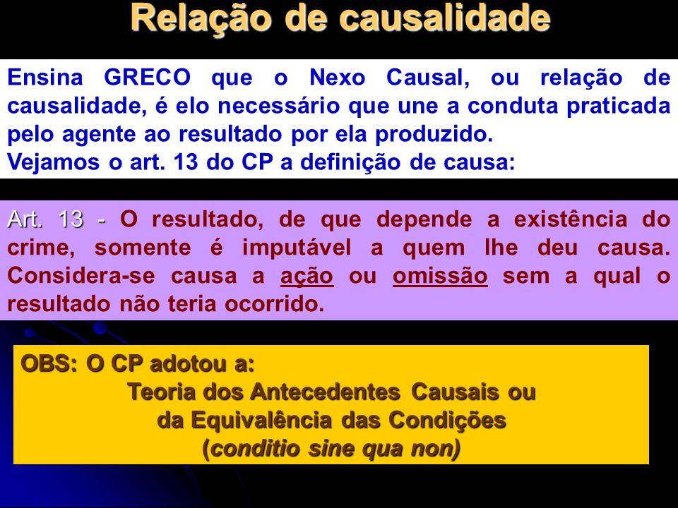 Relação de causalidade Ensina GRECO que o Nexo Causal, ou relação de causalidade, é elo necessário que une a conduta praticada pelo agente ao resultad