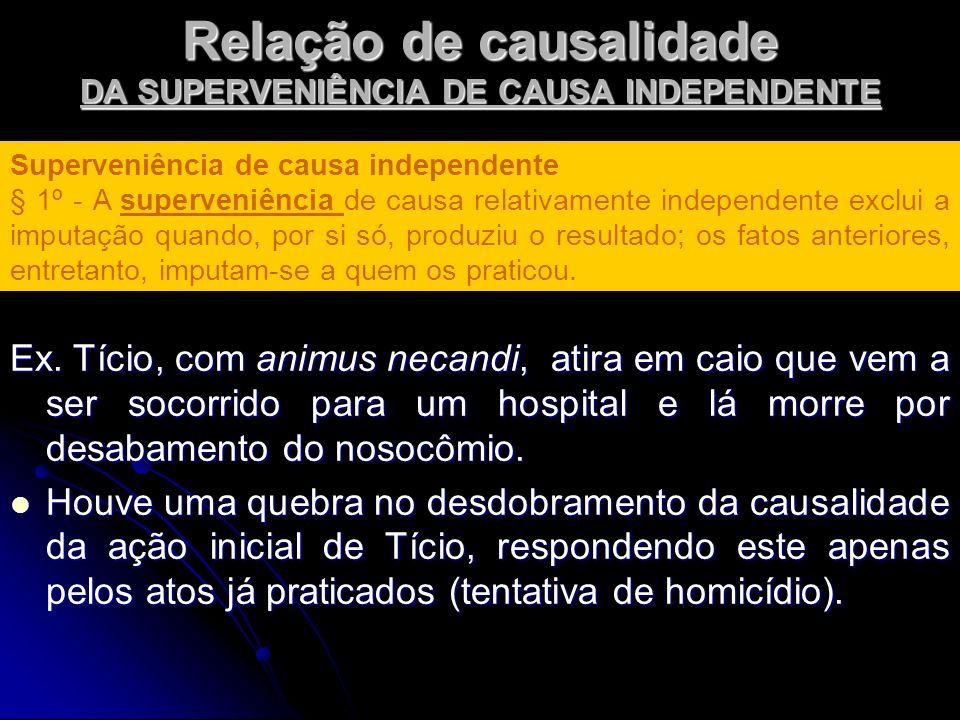 Relação de causalidade DA SUPERVENIÊNCIA DE CAUSA INDEPENDENTE Ex. Tício, com animus necandi, atira em caio que vem a ser socorrido para um hospital e