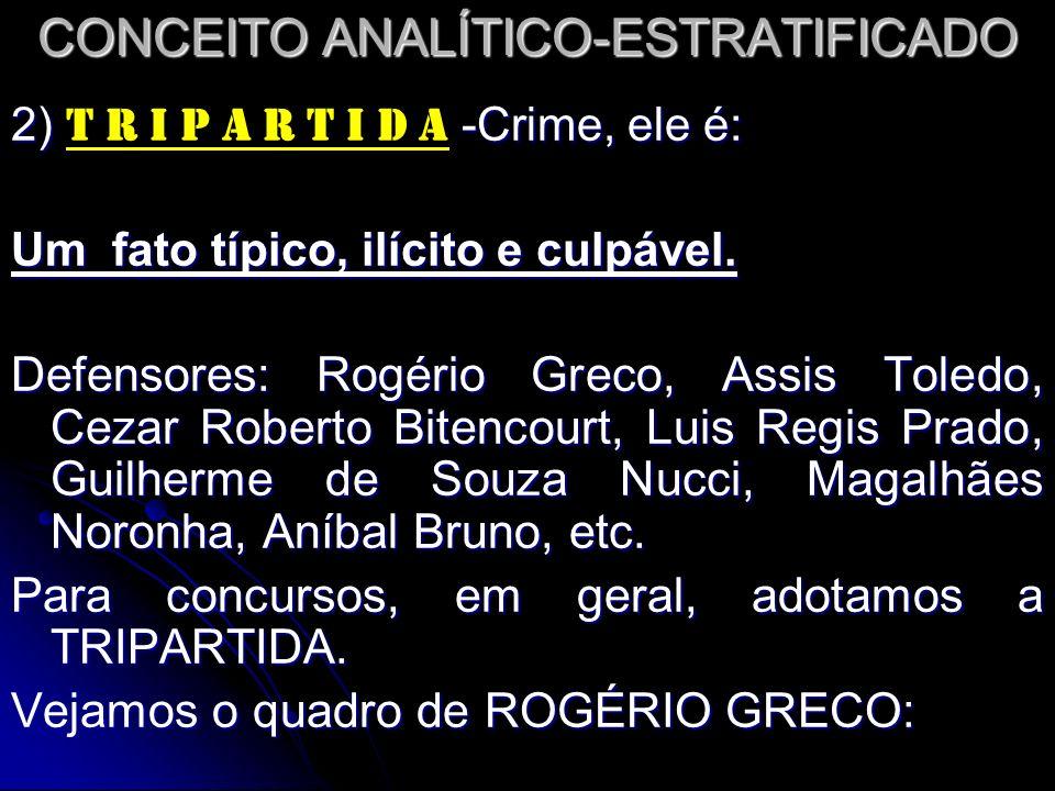 CONCEITO ANALÍTICO-ESTRATIFICADO 2) -Crime, ele é: 2) T r i p a r t i d a -Crime, ele é: Um fato típico, ilícito e culpável. Defensores: Rogério Greco