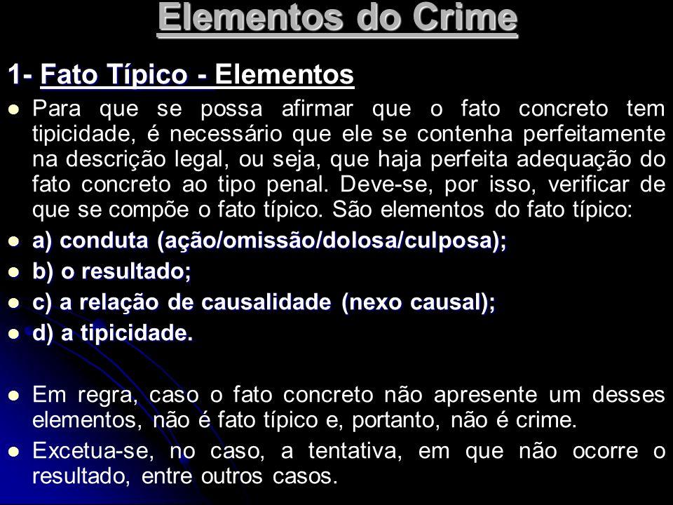 Elementos do Crime 1- Fato Típico - 1- Fato Típico - Elementos Para que se possa afirmar que o fato concreto tem tipicidade, é necessário que ele se c