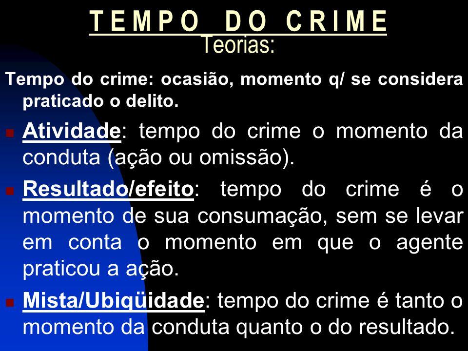 T E M P O D O C R I M E Teorias: Tempo do crime: ocasião, momento q/ se considera praticado o delito. Atividade: tempo do crime o momento da conduta (